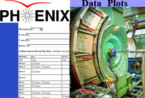 PHENIX (Pioneering High Energy Nuclear Interaction eXperiment) Data Plots from the PHENIX Plot Database
