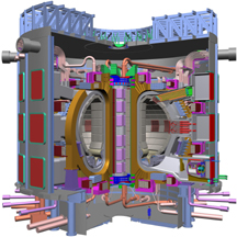 Artist's concept of the International Thermonuclear Experiment Reactor (ITER)