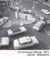 Oil Embargo Effects, 1973
