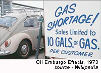 GAS SHORTAGE! Sales Limited to 10 GALS. of GAS. per customer