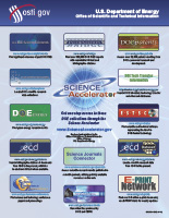 OSTI Web-based Resources Flyer