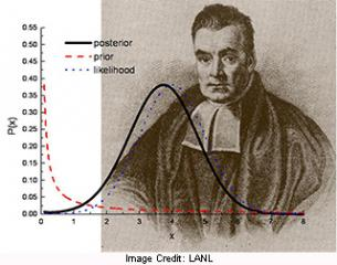 Thomas Bayes