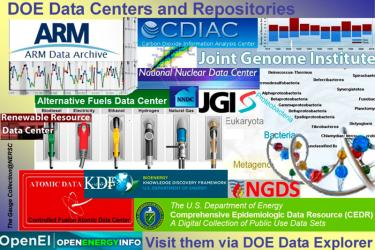 DOE Data Centers and Repositories. Visit them via DOE Data Explorer