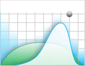 graph of Bayesian Inference