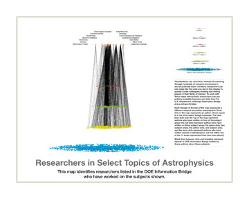 Researchers in Select Topics of Astrophysics