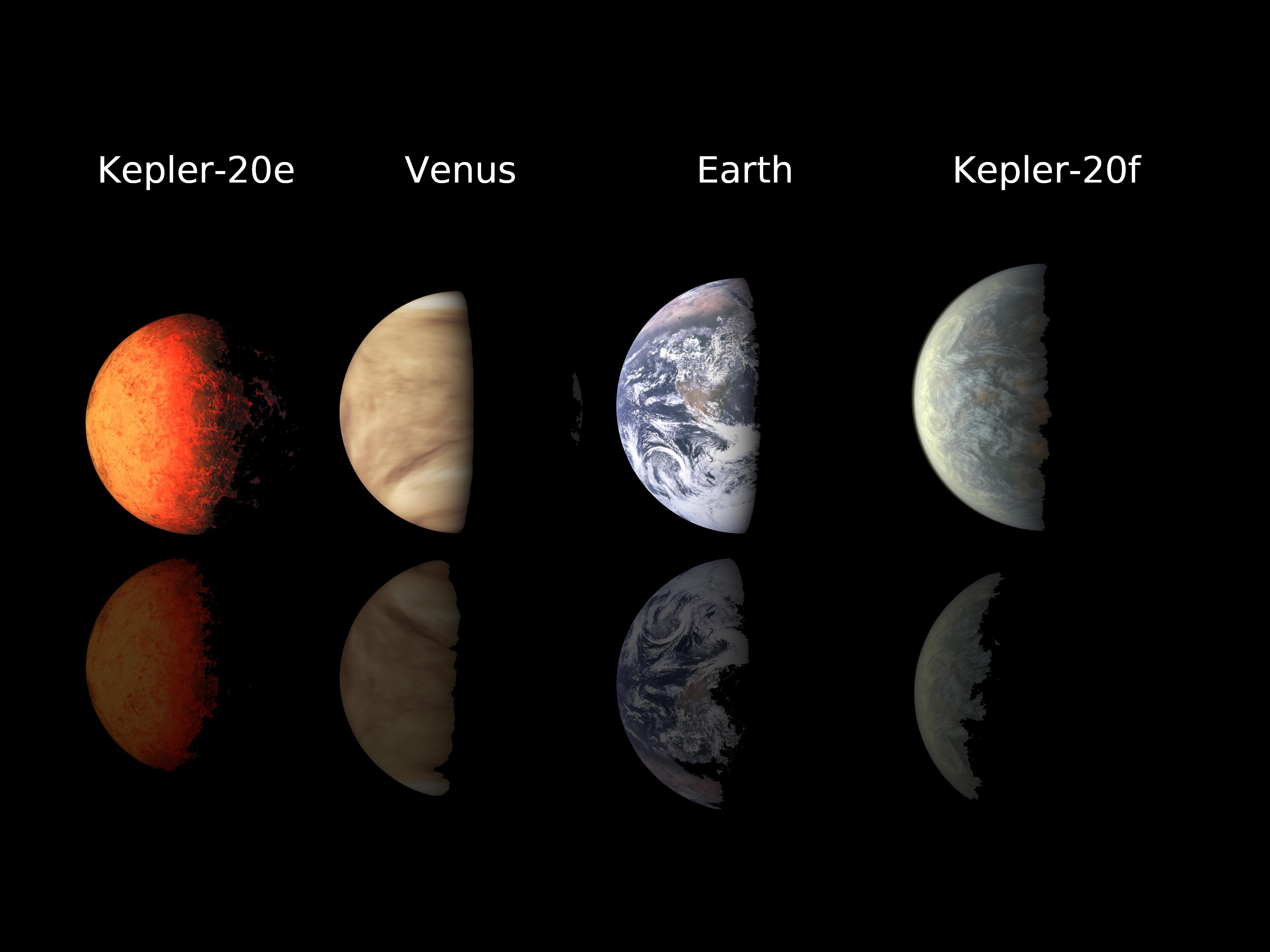 Astronomers contribute to NASA planet discoveries, Image:NASA/Ames/JPL/CalTech