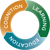 The Center for Integrative Research on Cognition, Learning, and Education