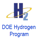 Dr. Andrew Goudy leads DOE funded hydrogen fuel-cell research team
