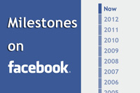 Milestones on facebook