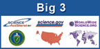 ScienceAccelerator.gov, Science.gov, and WorldWideScience.gov