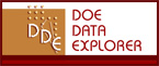 DOE Data Explorer
