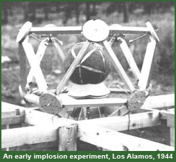 An early implosion experiment at Los Alamos